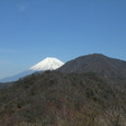 越前岳・富士山